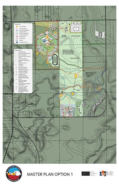 LAC COURTE OREILLES OJIBWE COLLEGE EXPANSION MAP